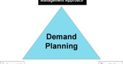 Demand Planning System